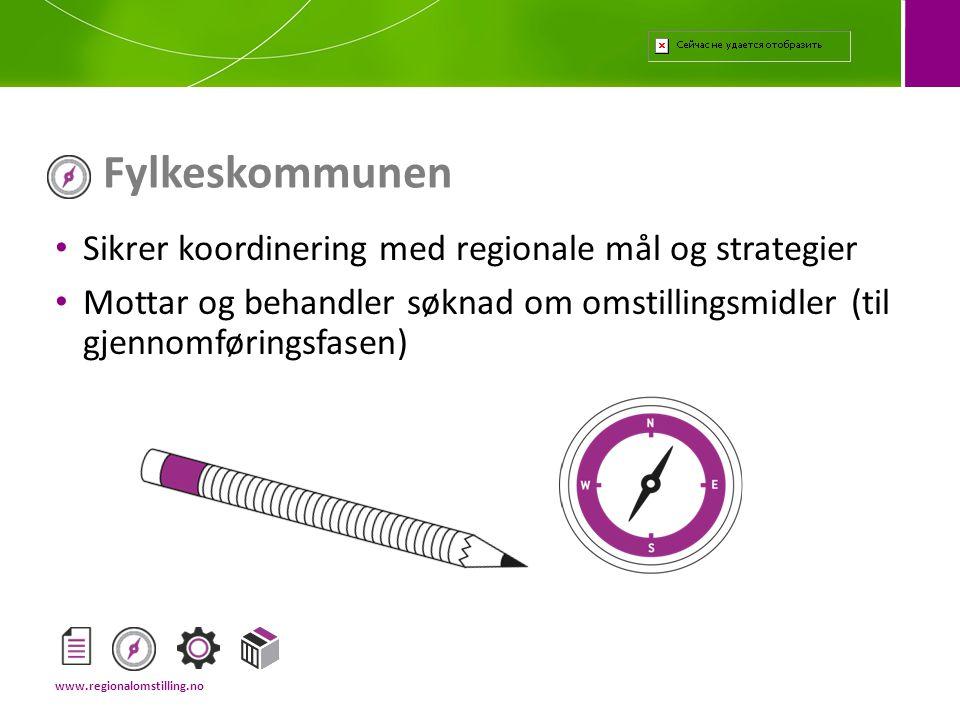 Fylkeskommunen Sikrer koordinering med regionale mål og strategier