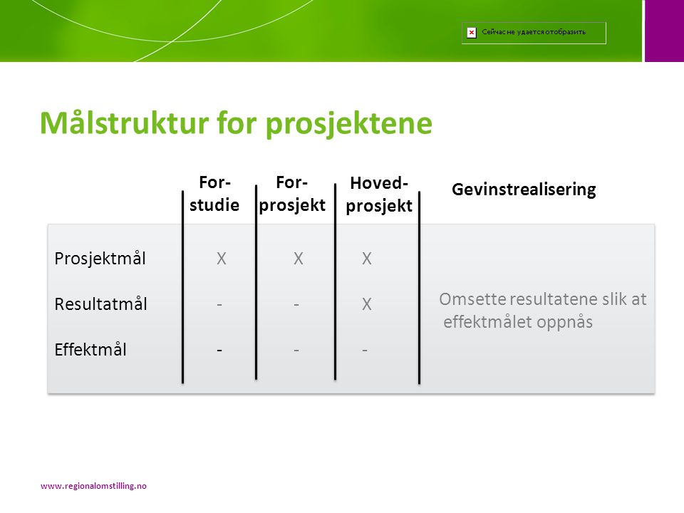 Målstruktur for prosjektene
