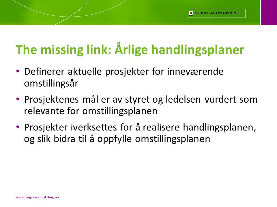 The missing link: Årlige handlingsplaner