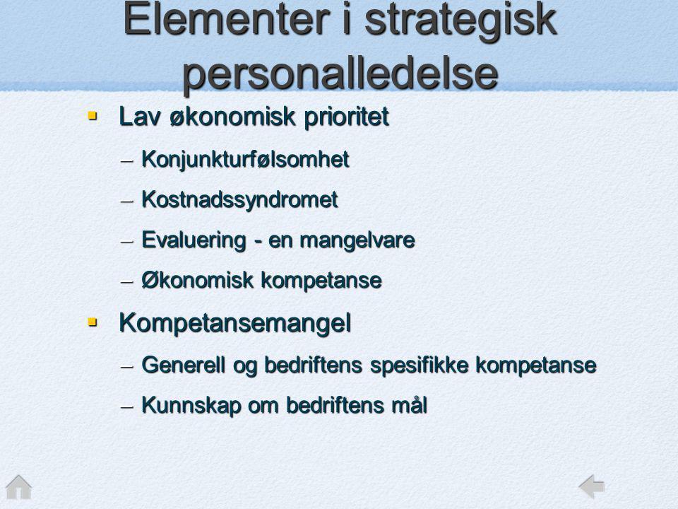 Elementer i strategisk personalledelse