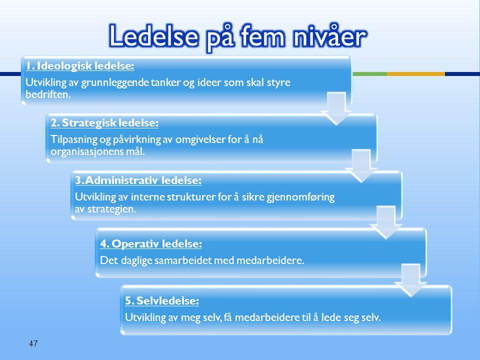 Ledelse på fem nivåer 1. Ideologisk ledelse:
