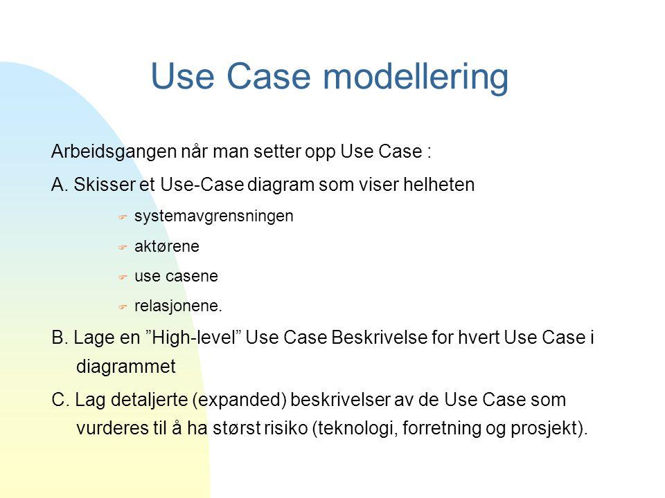 Use Case modellering Arbeidsgangen når man setter opp Use Case :