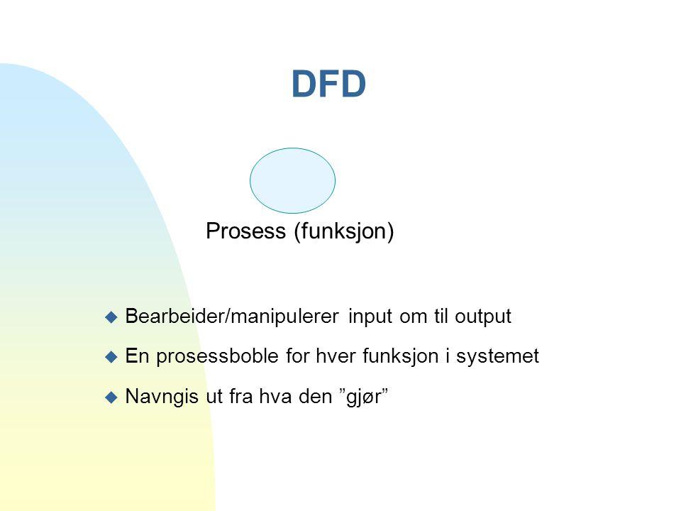 DFD Prosess (funksjon) Bearbeider/manipulerer input om til output