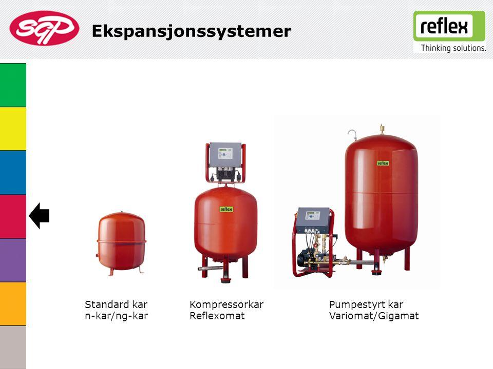Ekspansjonssystemer Standard kar n-kar/ng-kar Kompressorkar Reflexomat