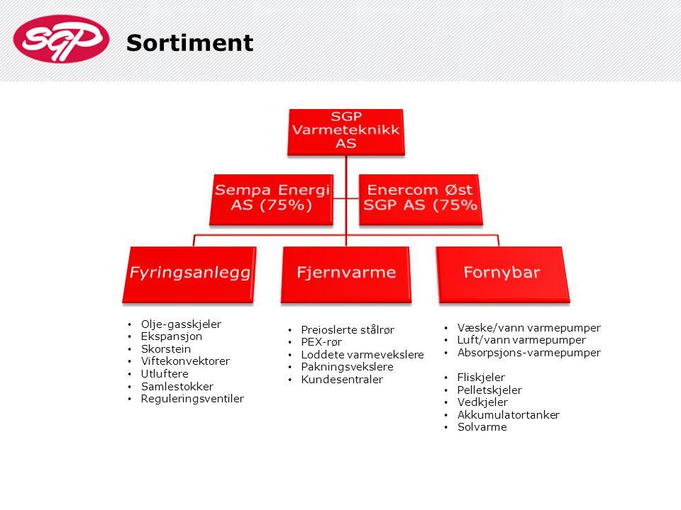 Sortiment SGP Varmeteknikk AS Fyringsanlegg Fjernvarme Fornybar