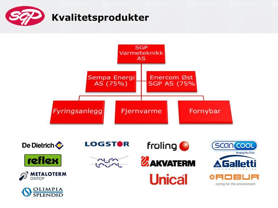 Kvalitetsprodukter SGP Varmeteknikk AS Fyringsanlegg Fjernvarme