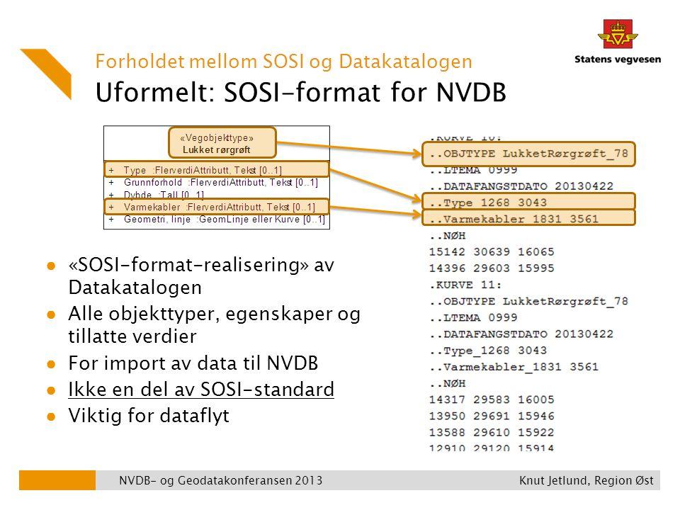 Uformelt: SOSI-format for NVDB