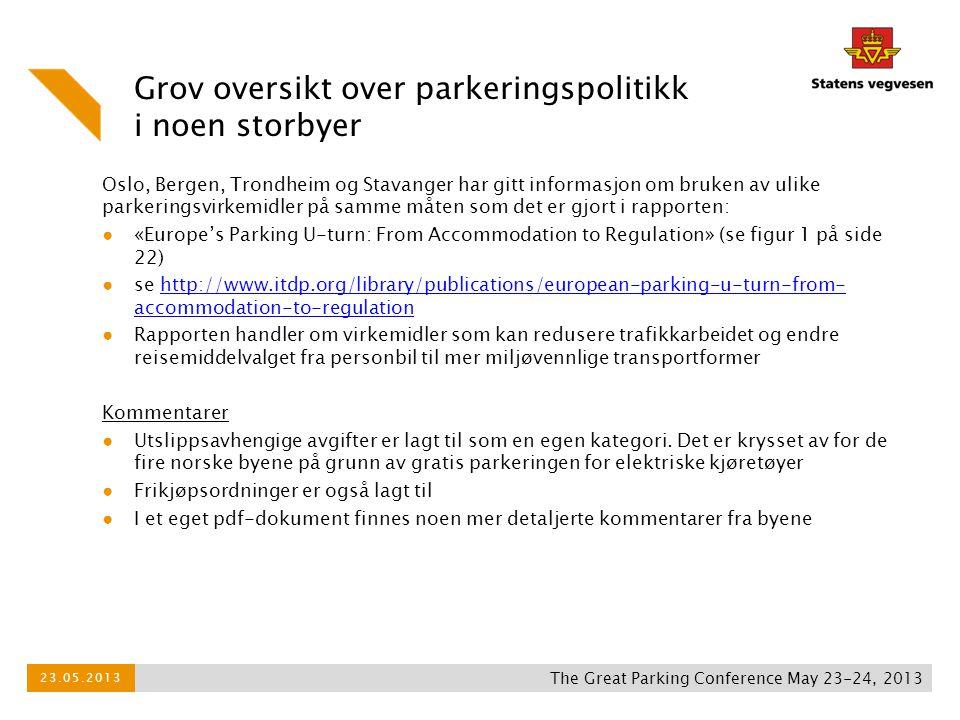 Grov oversikt over parkeringspolitikk i noen storbyer