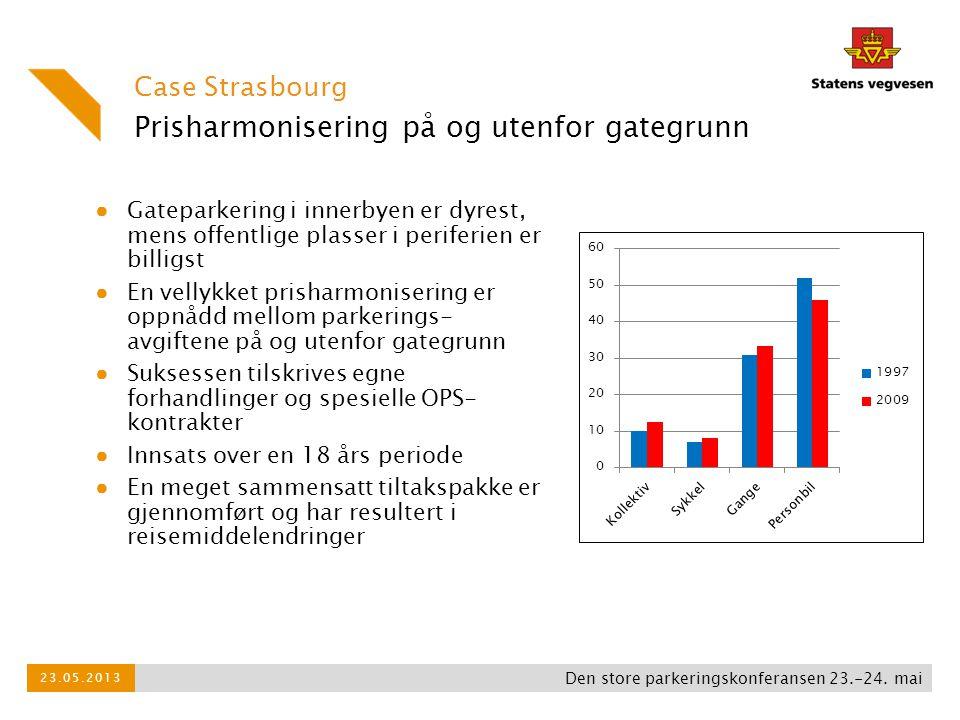 Prisharmonisering på og utenfor gategrunn