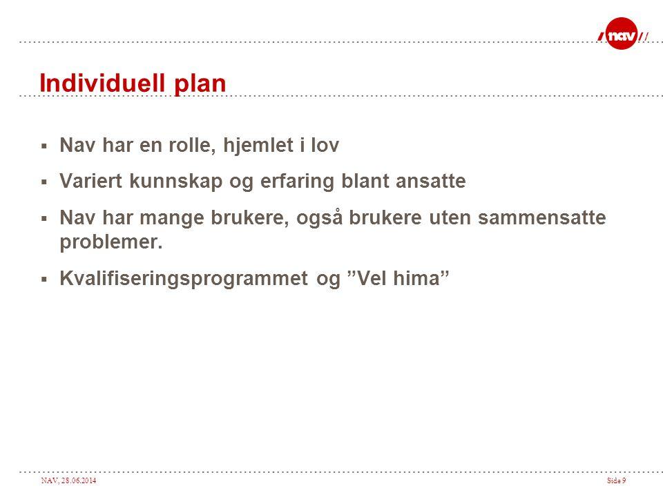 Individuell plan Nav har en rolle, hjemlet i lov