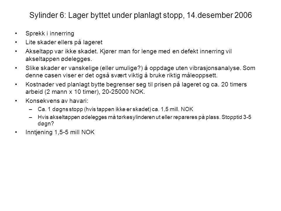 Sylinder 6: Lager byttet under planlagt stopp, 14.desember 2006