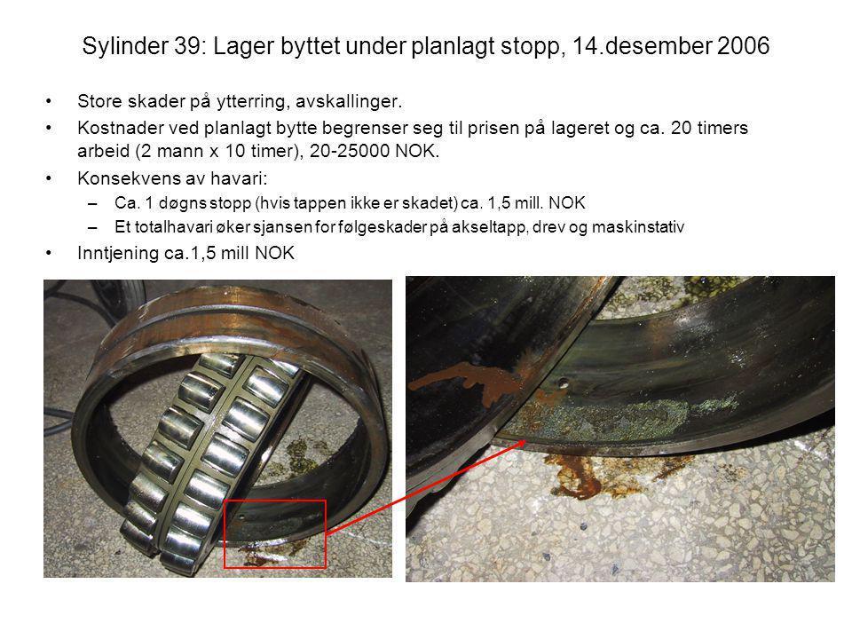 Sylinder 39: Lager byttet under planlagt stopp, 14.desember 2006