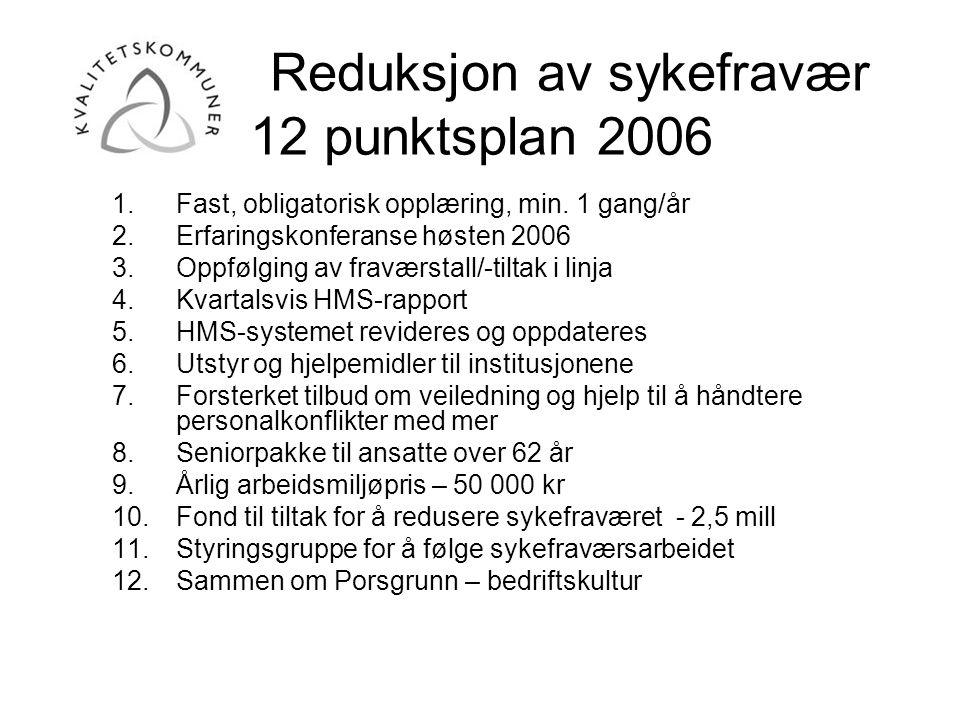 Reduksjon av sykefravær 12 punktsplan 2006