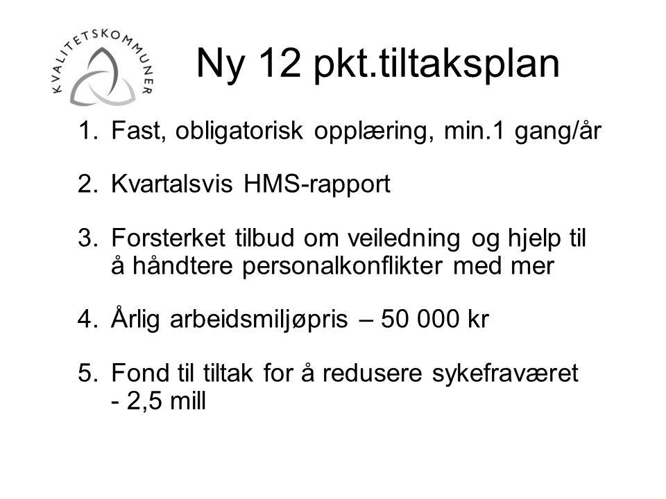 Ny 12 pkt.tiltaksplan Fast, obligatorisk opplæring, min.1 gang/år