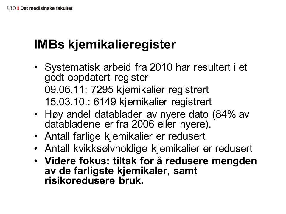 IMBs kjemikalieregister