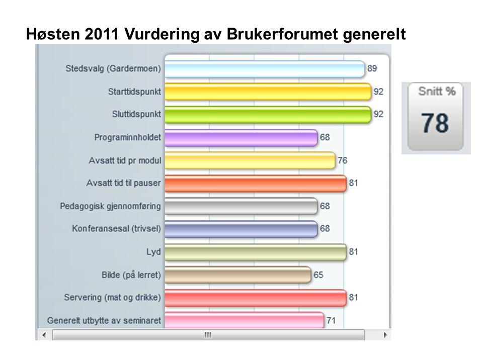 Høsten 2011 Vurdering av Brukerforumet generelt