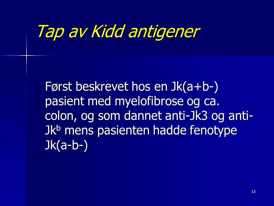 Tap av Kidd antigener