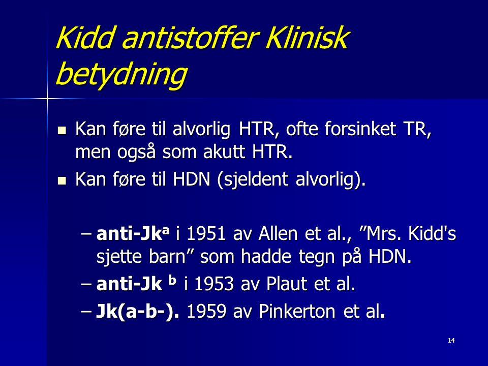 Kidd antistoffer Klinisk betydning