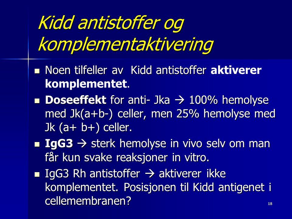 Kidd antistoffer og komplementaktivering