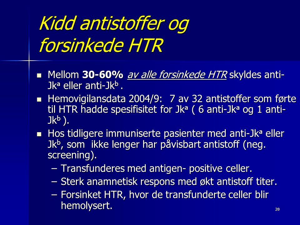 Kidd antistoffer og forsinkede HTR