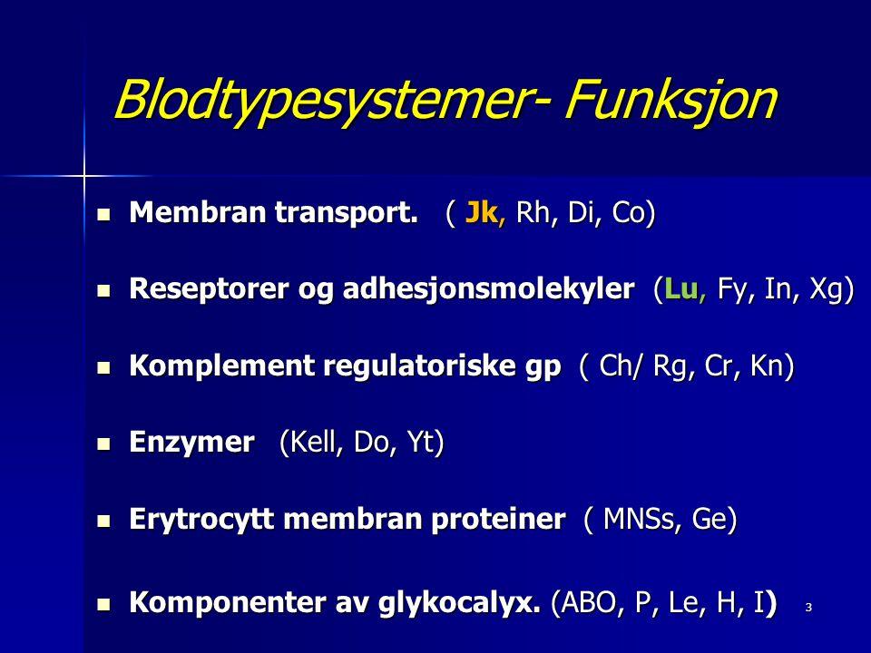 Blodtypesystemer- Funksjon