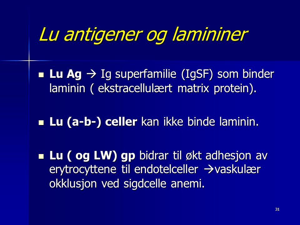Lu antigener og lamininer