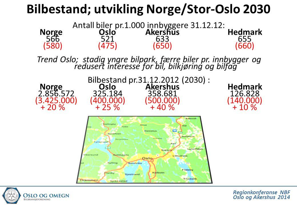 Bilbestand; utvikling Norge/Stor-Oslo 2030