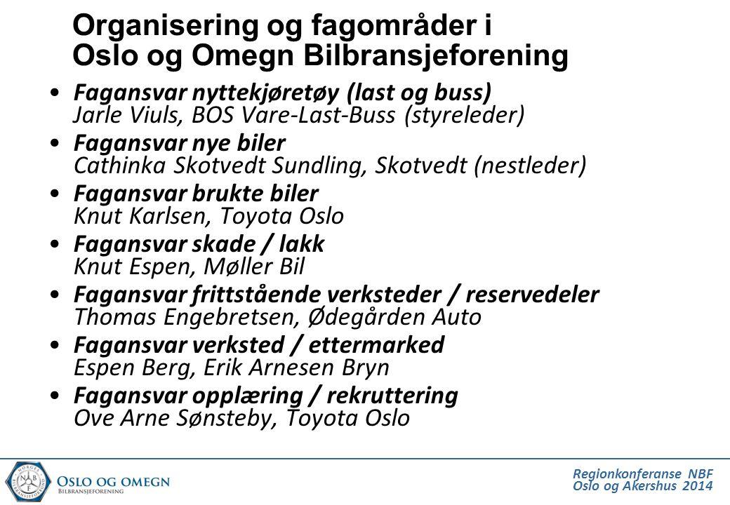 Organisering og fagområder i Oslo og Omegn Bilbransjeforening