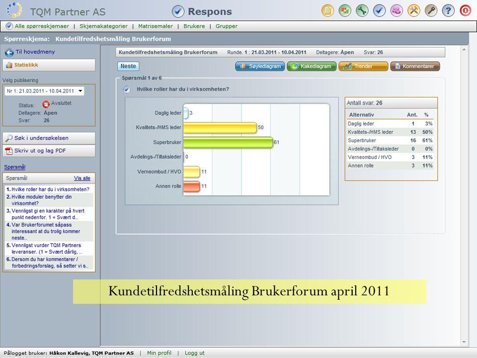 Kundetilfredshetsmåling Brukerforum april 2011