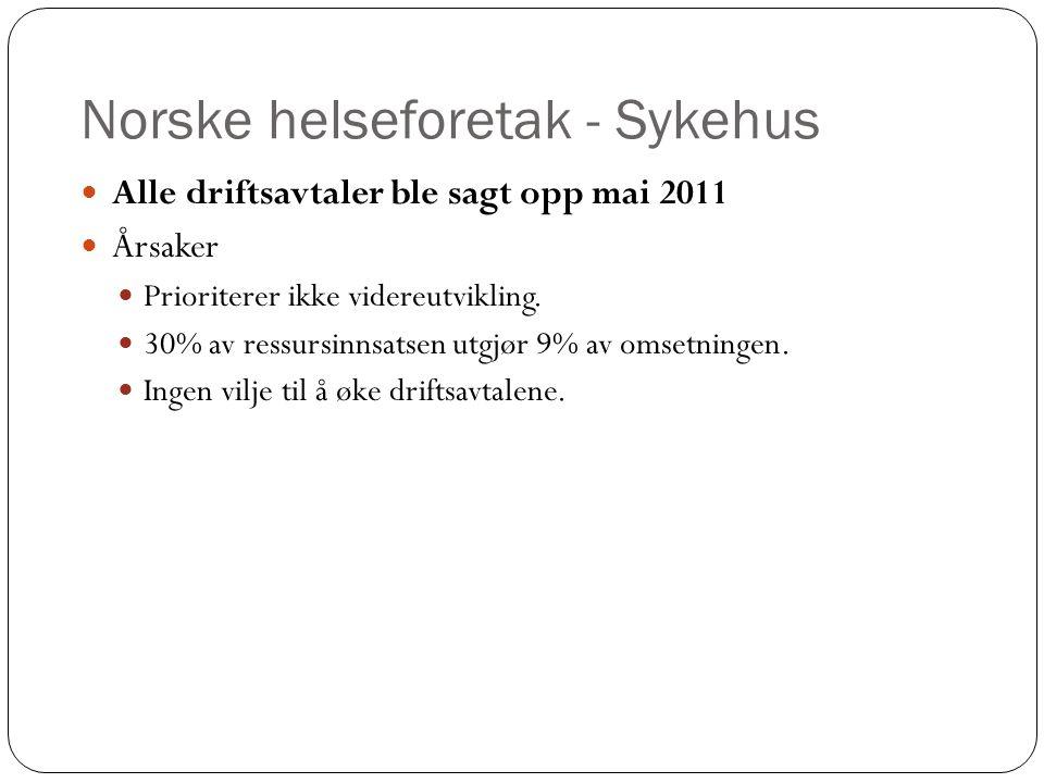 Norske helseforetak - Sykehus