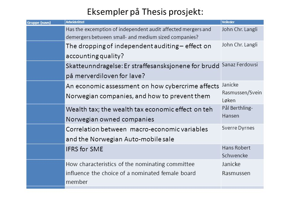 Eksempler på Thesis prosjekt: