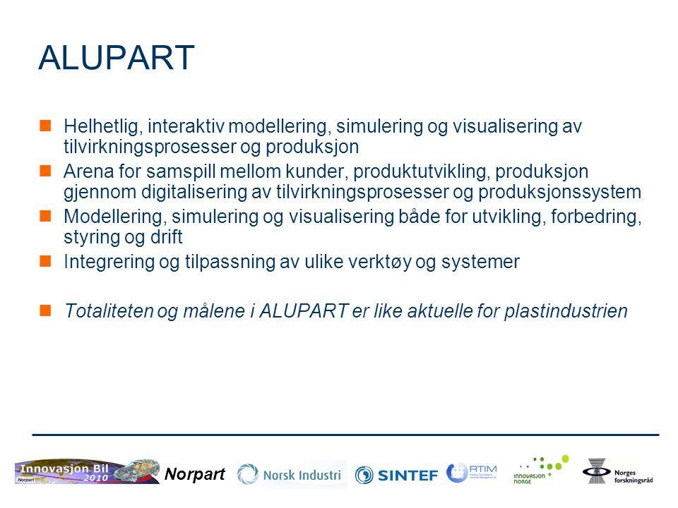 ALUPART Helhetlig, interaktiv modellering, simulering og visualisering av tilvirkningsprosesser og produksjon.