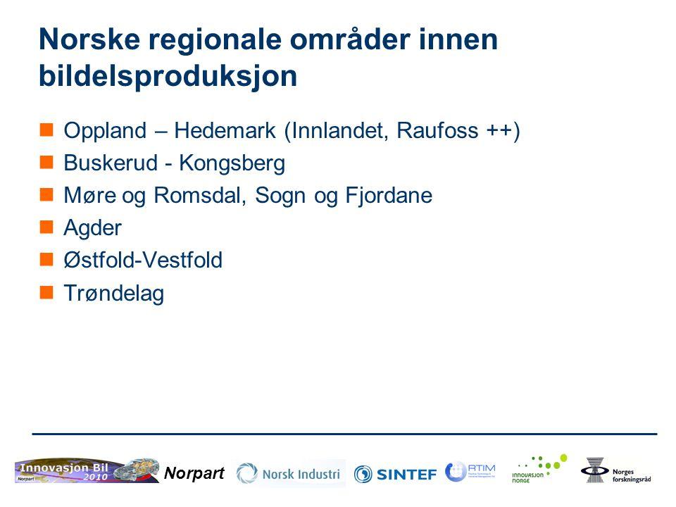 Norske regionale områder innen bildelsproduksjon