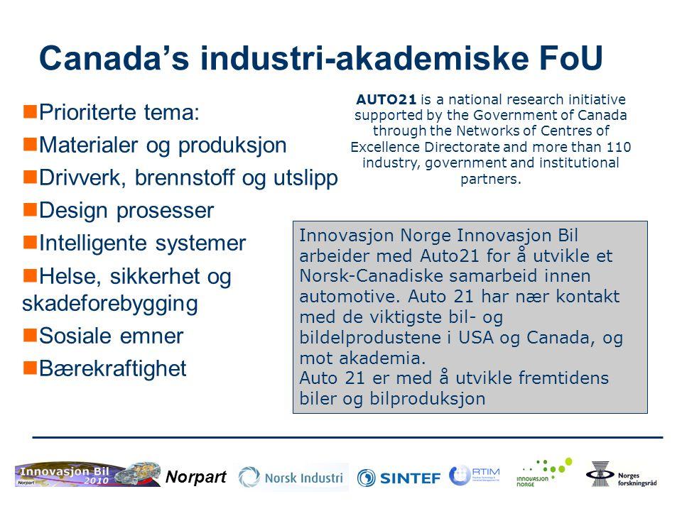 Canada's industri-akademiske FoU