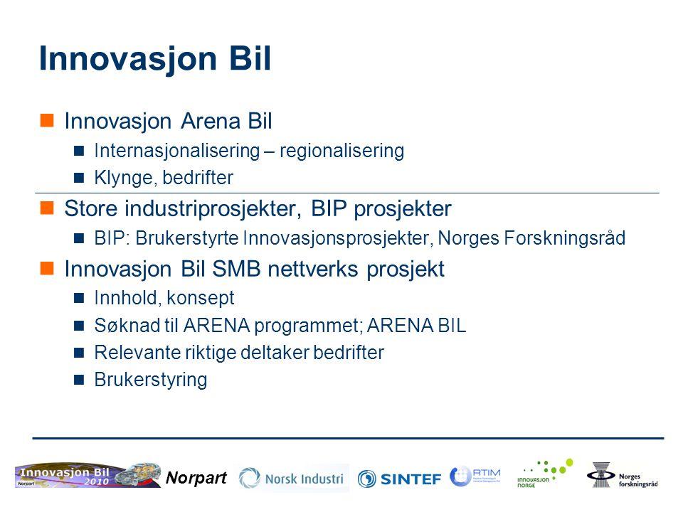 Innovasjon Bil Innovasjon Arena Bil