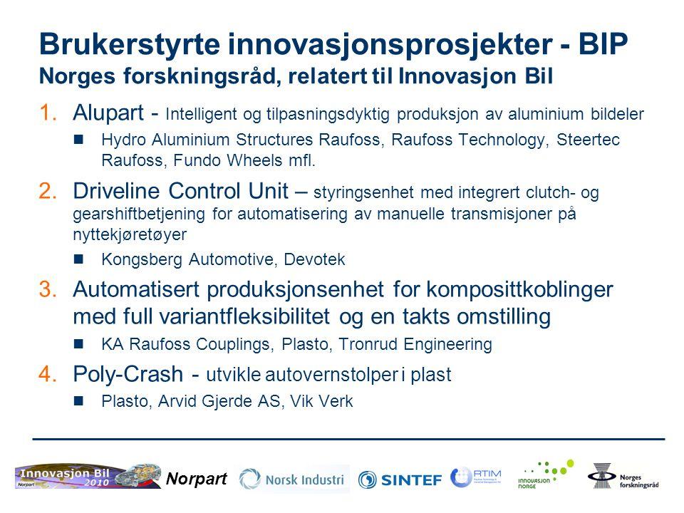 Brukerstyrte innovasjonsprosjekter - BIP Norges forskningsråd, relatert til Innovasjon Bil