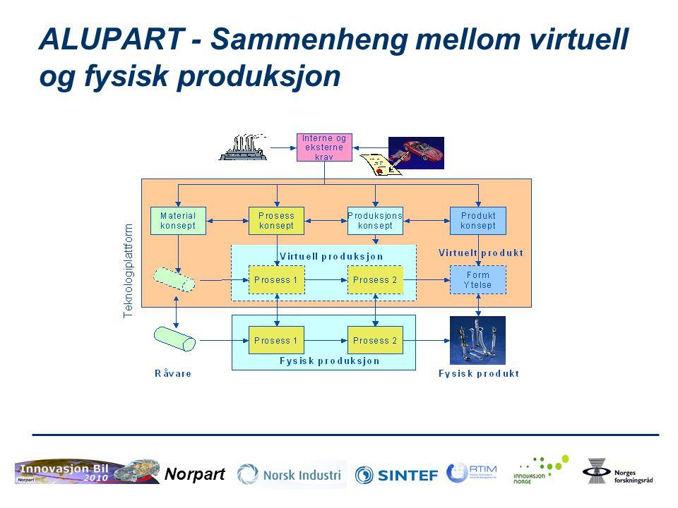 ALUPART - Sammenheng mellom virtuell og fysisk produksjon