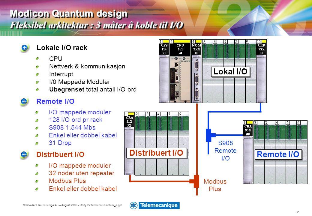 Modicon Quantum design Fleksibel arkitektur : 3 måter å koble til I/O
