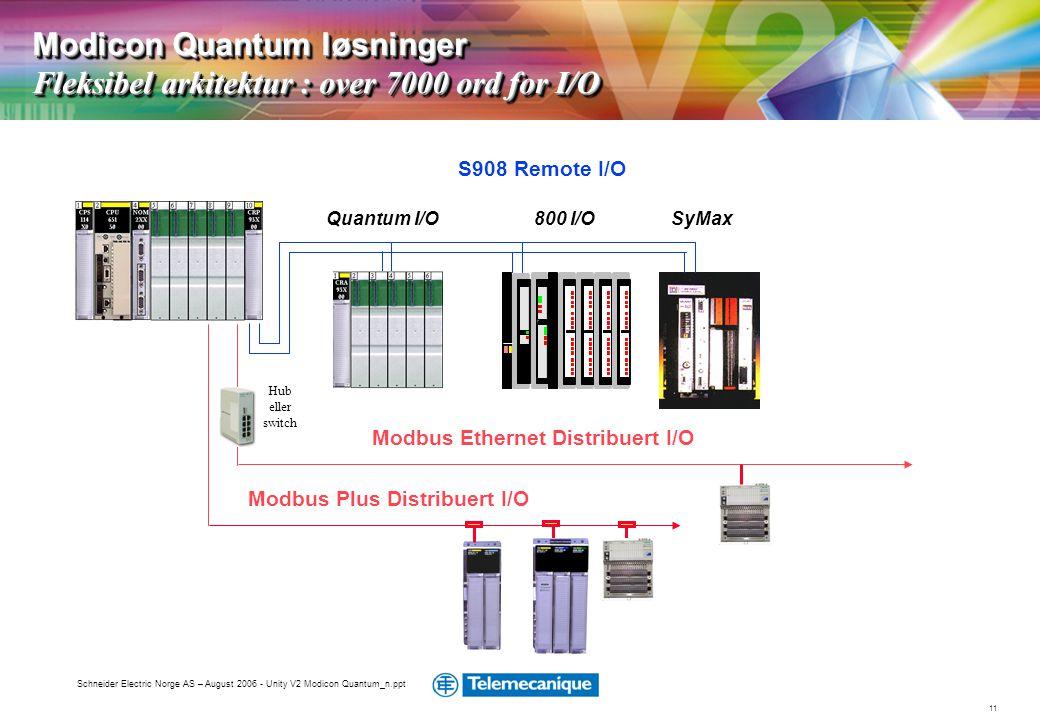 Modicon Quantum løsninger Fleksibel arkitektur : over 7000 ord for I/O