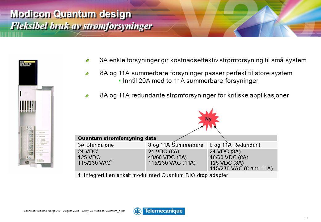 Modicon Quantum design Fleksibel bruk av strømforsyninger