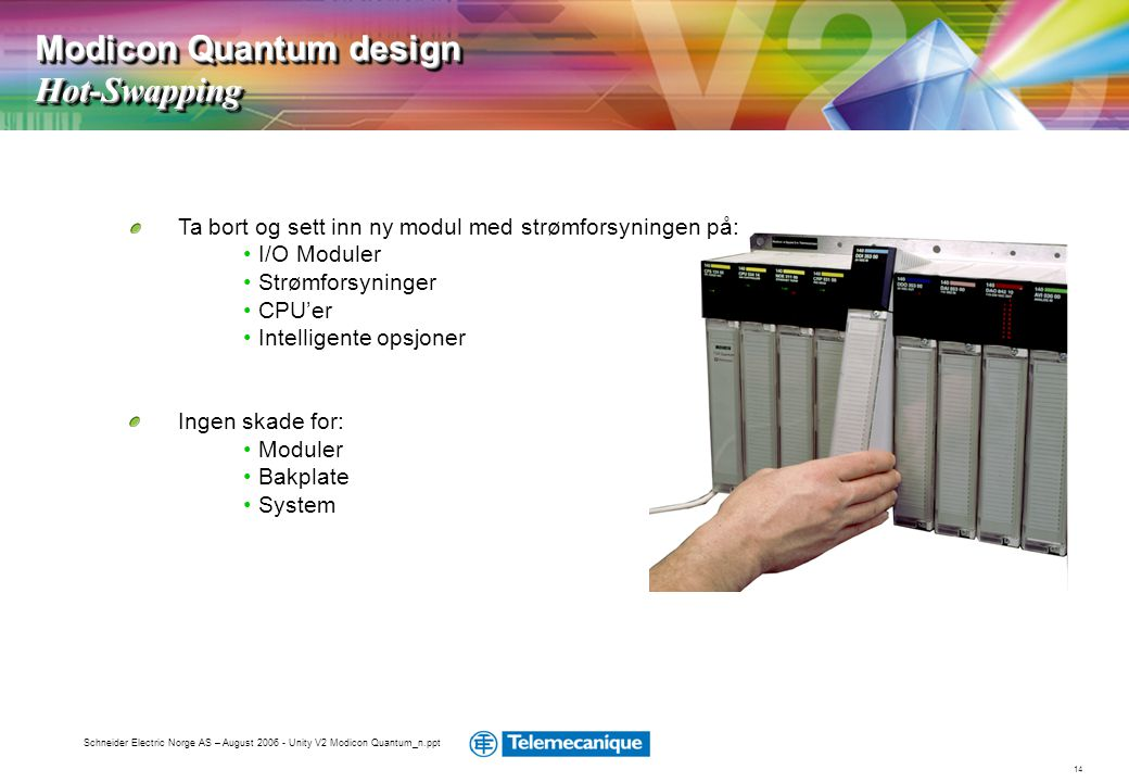 Modicon Quantum design Hot-Swapping