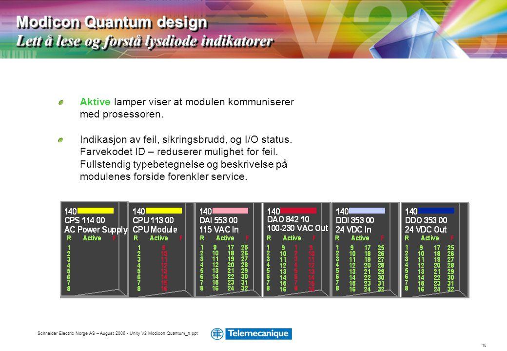 Modicon Quantum design Lett å lese og forstå lysdiode indikatorer