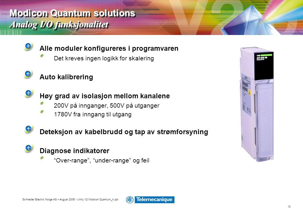 Modicon Quantum solutions Analog I/O funksjonalitet