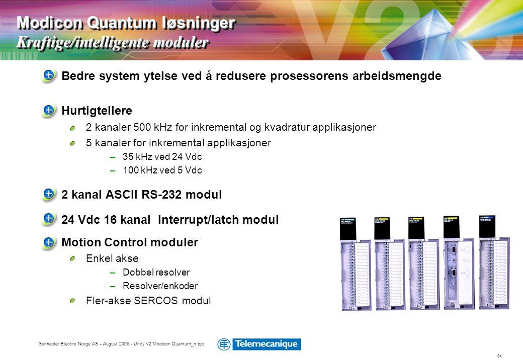 Modicon Quantum løsninger Kraftige/intelligente moduler