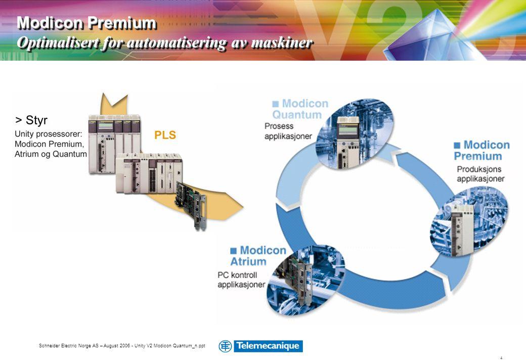 Modicon Premium Optimalisert for automatisering av maskiner