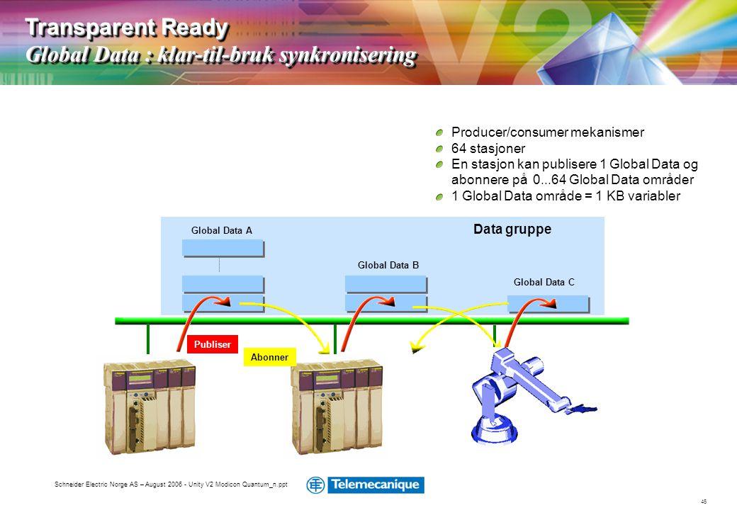 Transparent Ready Global Data : klar-til-bruk synkronisering