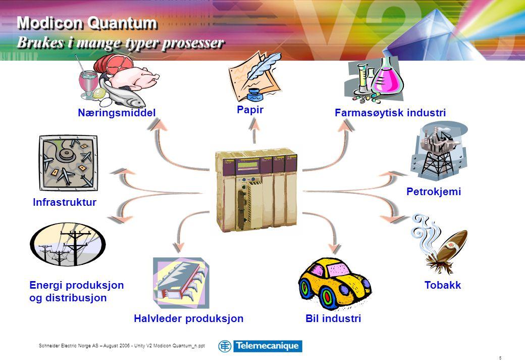 Modicon Quantum Brukes i mange typer prosesser