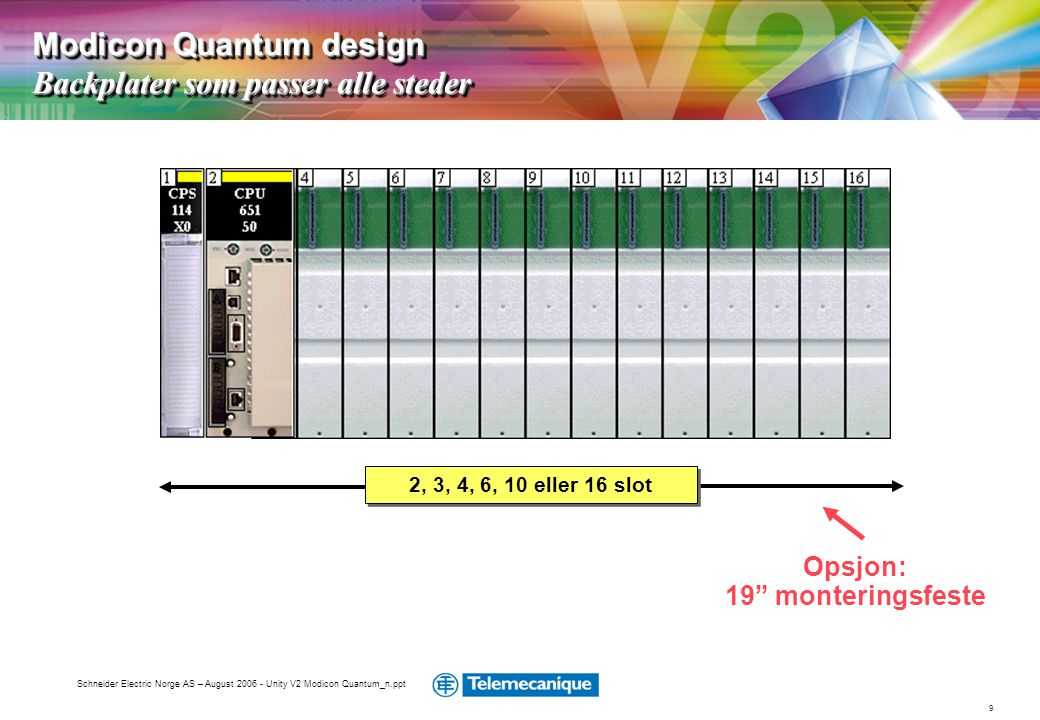 Modicon Quantum design Backplater som passer alle steder