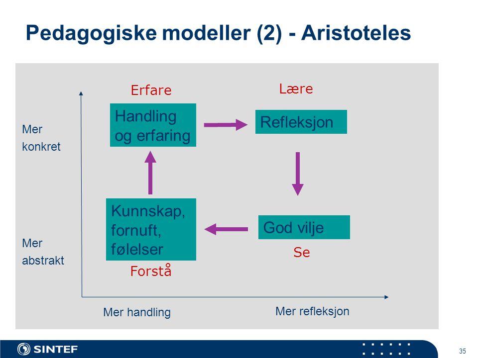 Pedagogiske modeller (2) - Aristoteles