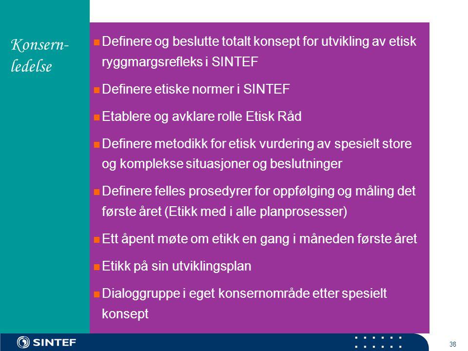 Definere og beslutte totalt konsept for utvikling av etisk ryggmargsrefleks i SINTEF